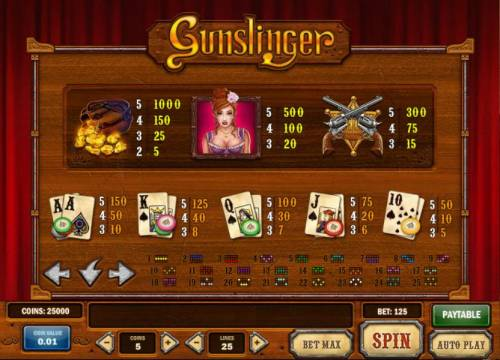 Gunslinger Review Slots slot game symbols paytable