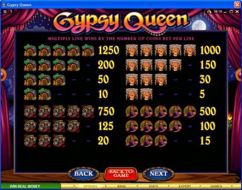 Gypsy Queen Review Slots