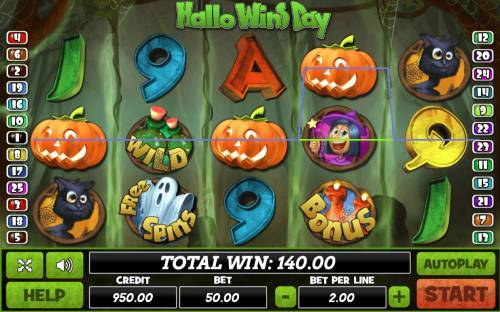 Hallo Wins Day Review Slots Multiple winning paylines