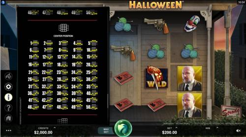 Halloween Review Slots Center Payline Position
