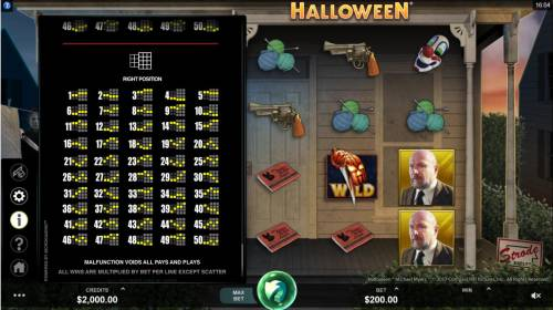 Halloween Review Slots Right Payline Positions