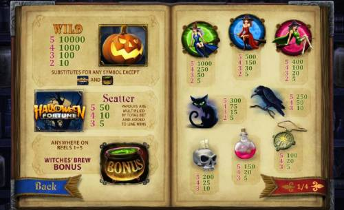 Halloween Fortune Review Slots payout table