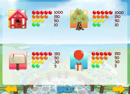 Happy Friends Review Slots High value slot game symbols paytable.