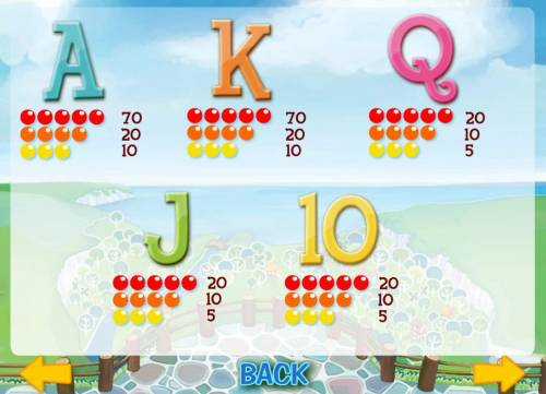Happy Friends Review Slots Low value game symbols paytable.