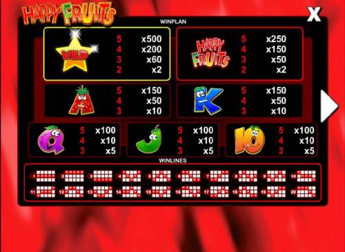 Happy Fruits Review Slots slot game symbols paytable and payline diagrams