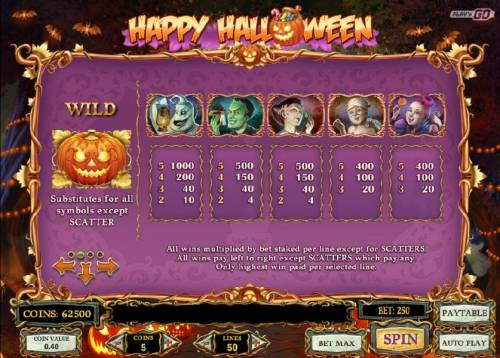 Happy Halloween Review Slots High value slot game symbols paytable - symbols include a ghost, Frankenstein, the bride of Frankenstein, a boy mummy, and a girl vampire