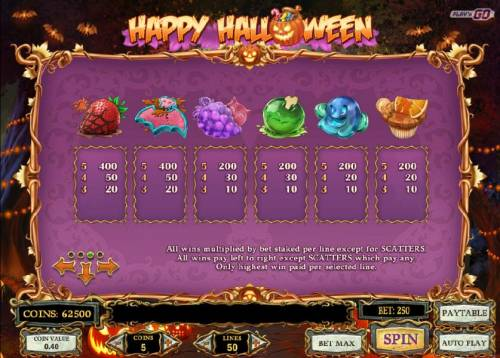Happy Halloween Review Slots Low value game symbols paytable - symbols include a strawberry, a bat shaped cookie, grapes, a green apple, ghost gummies and a cupcake