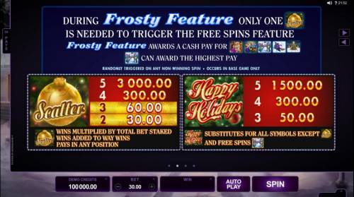Happy Holidays Review Slots Scatter and wild symbols paytable. The scatter symbol is represented by a gold ornament and the wild symbols is represented by the Happy Holidays game logo.
