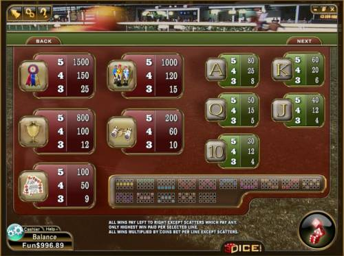 Happy Valley Review Slots slot game symbols paytable and 15 payline diagrams