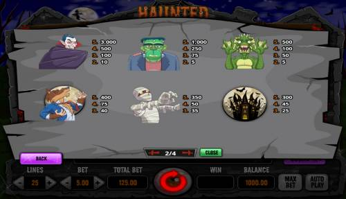 Haunted Review Slots High Value Symbols