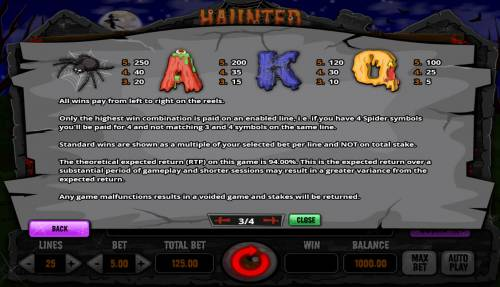 Haunted Review Slots Low Value Symbols