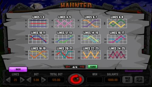 Haunted Review Slots Paylines 1-25