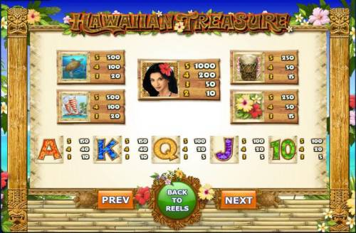 Hawaiian Treasure Review Slots paytable offering a 1,000x max prize pay out