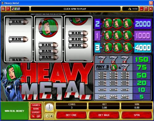 Heavy Metal review on Review Slots