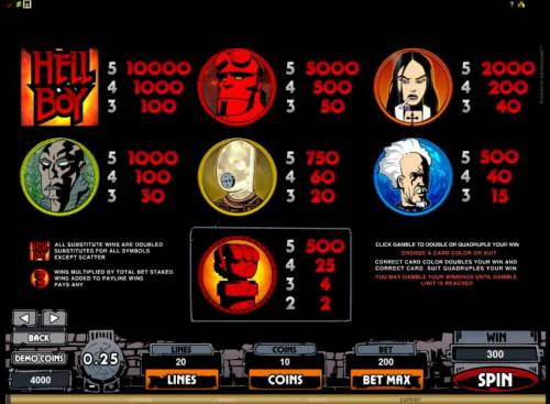 Hellboy Review Slots paytable offering a 100000 coin max payout