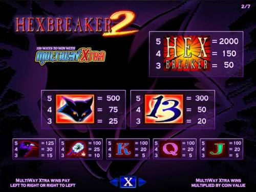 Hex Breaker 2 Review Slots Slot game symbols paytable - symbols include game logo, a black cat, the number 13, a black crow and a broken mirror.