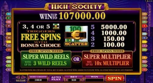 High Society Review Slots Win up to 107000.00