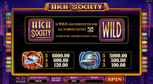 High Society Review Slots High value game symbols paytable