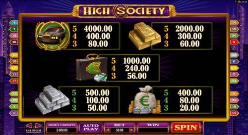 High Society Review Slots Mid value game symbols paytable