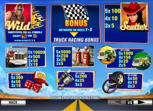 Highway Kings Pro Review Slots Paytable