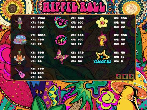 Hippie Roll review on Review Slots