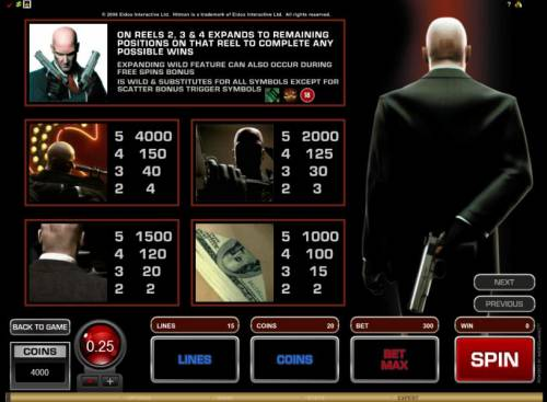 Hitman Review Slots paytable offering a 4000 coin max payout