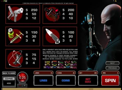 Hitman Review Slots paytable continued and 15 payline diagrams