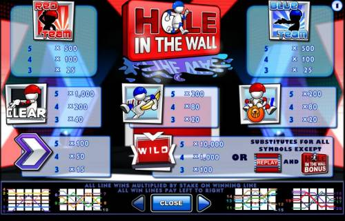 Hole in the Wall Review Slots Slot game symbols paytable