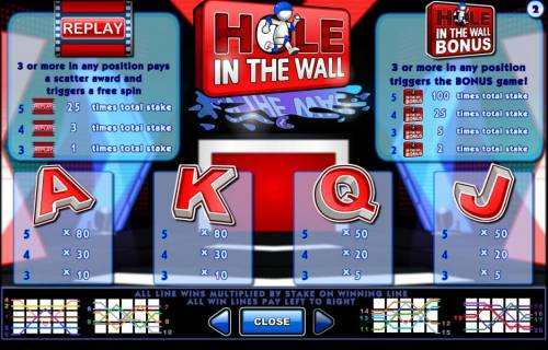 Hole in the Wall Review Slots Bonus Feature and Free Spins Feature Rules