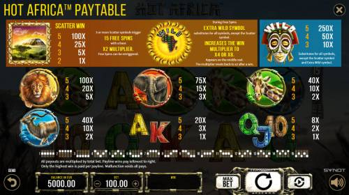 Hot Africa Review Slots Paytable