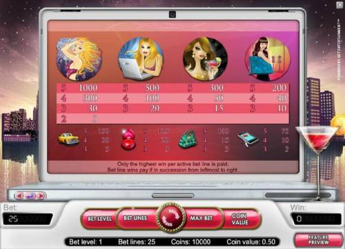 Hot City Review Slots slot game symbols paytable and payline diagrams