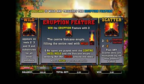 Hot Hot Valcano review on Review Slots