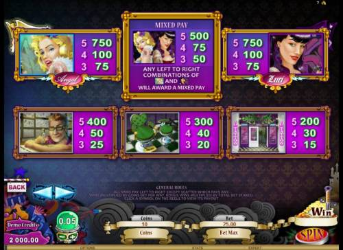 Hot Ink Review Slots character paytable