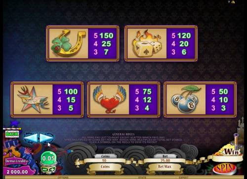 Hot Ink Review Slots Paytable continued