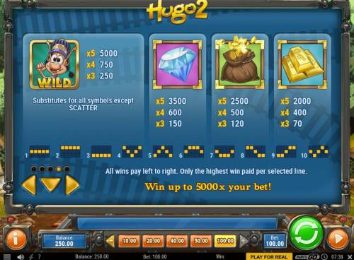 Hugo 2 Review Slots High value slot game symbols paytable