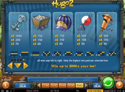 Hugo 2 Review Slots Low value game symbols paytable