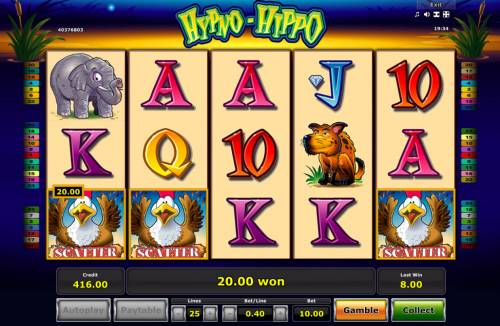 Hypno-Hippo Review Slots Scatter Win
