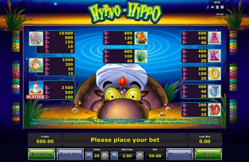 Hypno-Hippo Review Slots Paytable