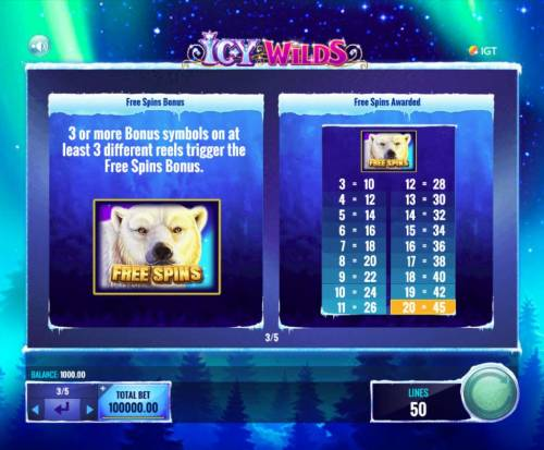 Icy Wilds Review Slots Three or more polar bear free spins scatter symbol on at least 3 different reels trigger the Free Spins Bonus
