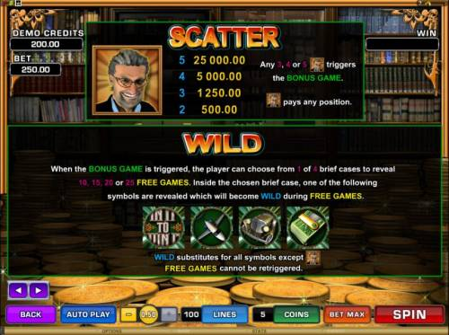 In It To Win It Review Slots scatter paytable and wild symbol rules