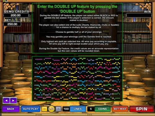 In It To Win It Review Slots double up feature rules and payline diagrams