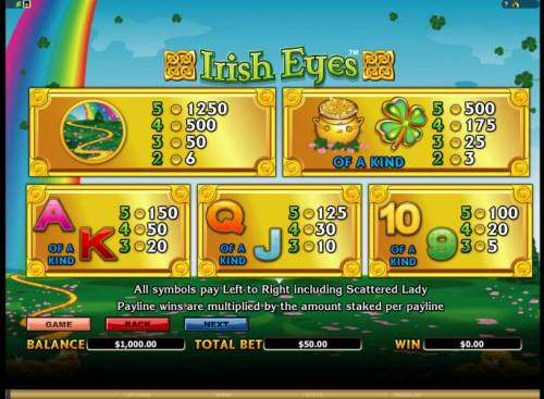 Irish Eyes Review Slots paytable offering a 1250 coin max payout