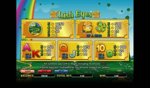 Irish Eyes review on Review Slots