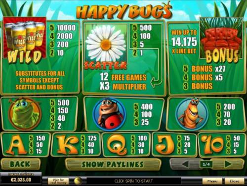 Irish Luck Review Slots Slot game symbols paytable