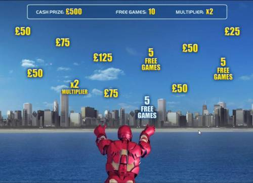 Iron Man Review Slots 500 credits, 10 free games with an x2 multiplier