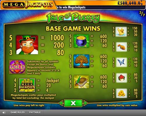 Isle of Plenty Review Slots Base Game Wins Paytable
