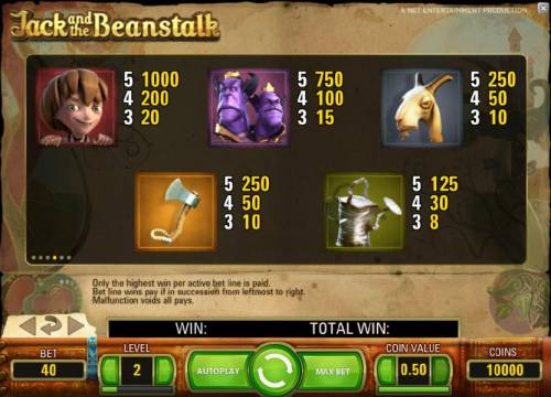 Jack and the Beanstalk review on Review Slots