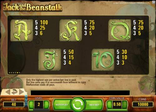 Jack and the Beanstalk Review Slots slot game symbols paytable continued
