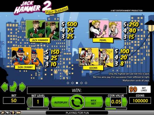 Jack Hammer 2 - Fishy Business Review Slots Jack Hammer 2 Fishy Business payout table