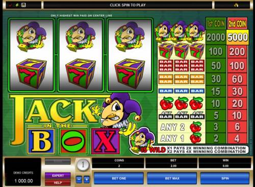 Jack in the Box Review Slots main game board featuring 3 reels and 1 payline